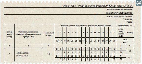Календарь российских выставок
