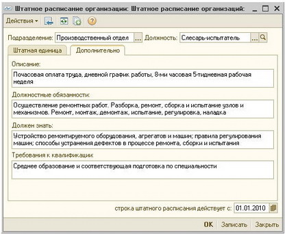 Сокращение должности в штатном расписании — Оперсонале.ру