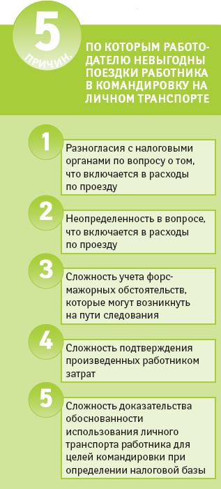 образец приказа о запрете въезда личного транспорта