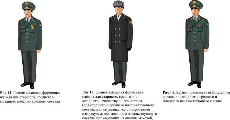 Положение По Форменной Одежде Образец - фото 4
