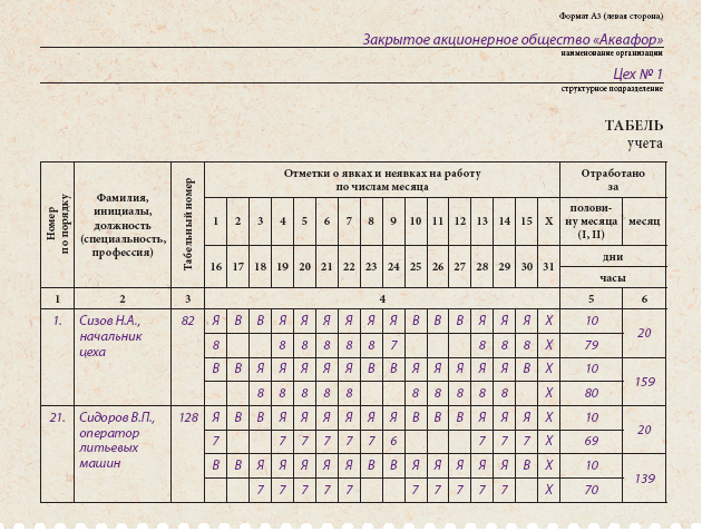 образец приказа о переводе в другой класс
